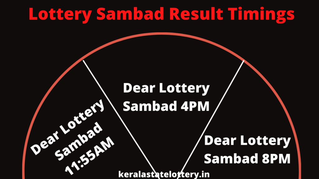 Lottery Sambad Results